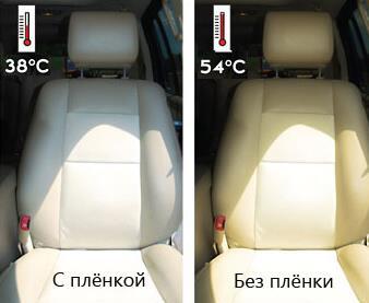 Атермальная пленка на стеклах автомобиля защищает салон от перегрева