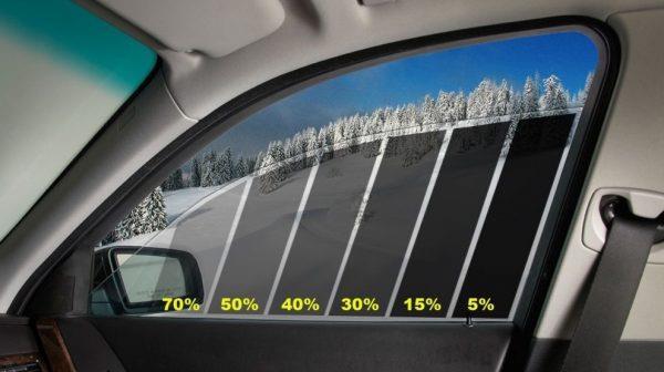 Тонировка автомобильного стекла