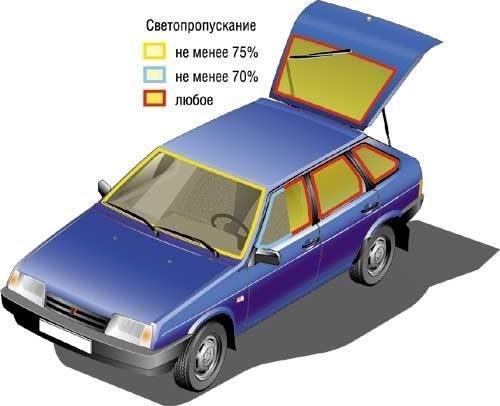 Тонировка на передние стекла по ГОСТу: фото лобового и боковых стекол