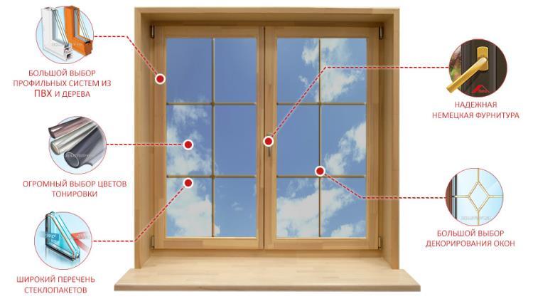 Тонированные окна в доме
