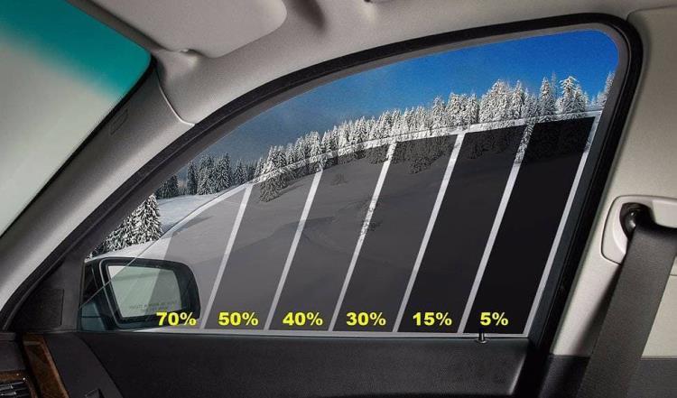 уровень пропускаемости стекла с тонировкой