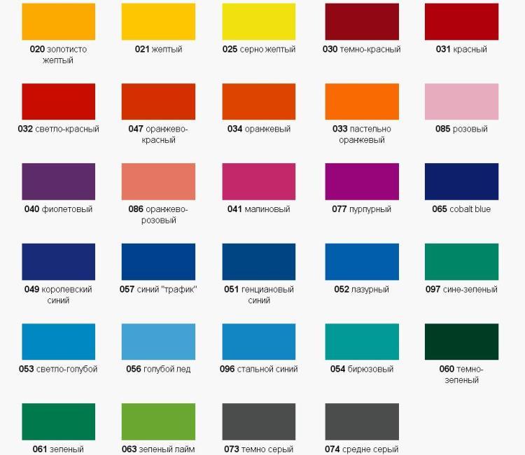 Классификация цветов тонировки